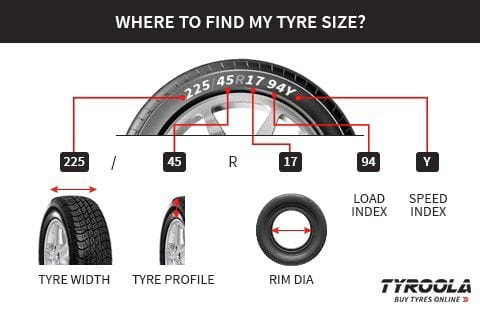 Tyre GOODYEAR EFFICIENTGRIP 225/55R17 97V  TL